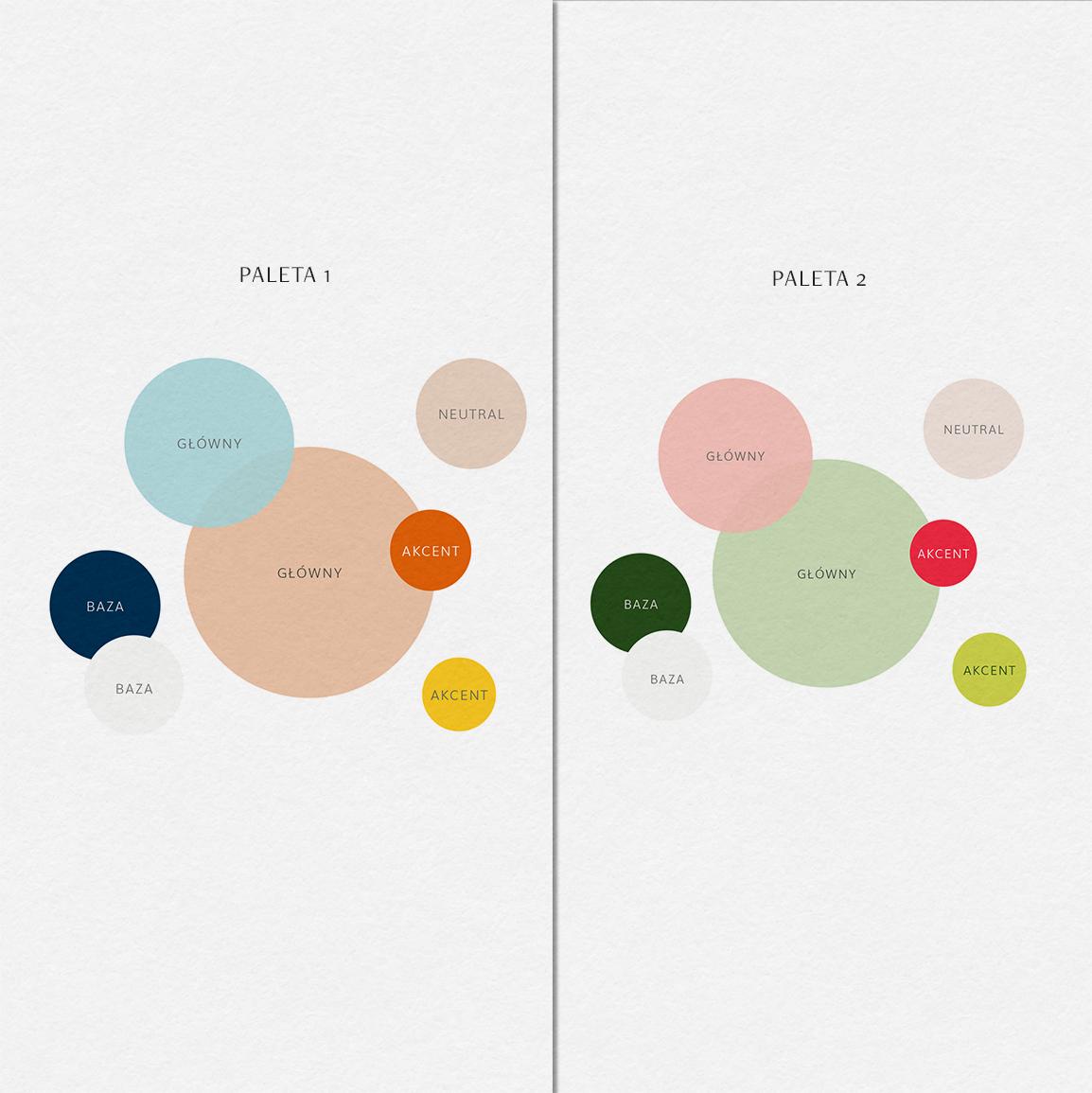 Hello! Spring - paleta barw, kolory dla marki | Gotowa identyfikacja wizualna | Hello! Beautiful brand | Sklep Moyemu